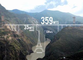 world highest railway bridge jammu