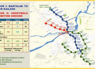 metro rail map jammu